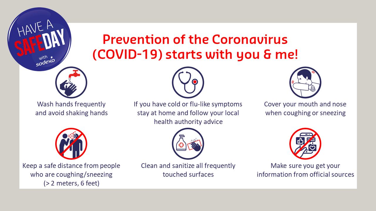 Infographic on the preveention of covid 19